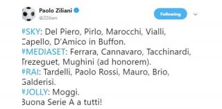 Tweet Paolo Ziliani